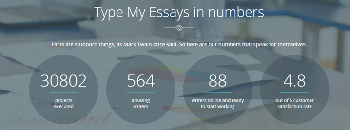 Review of TypeMyEssays Writing Services